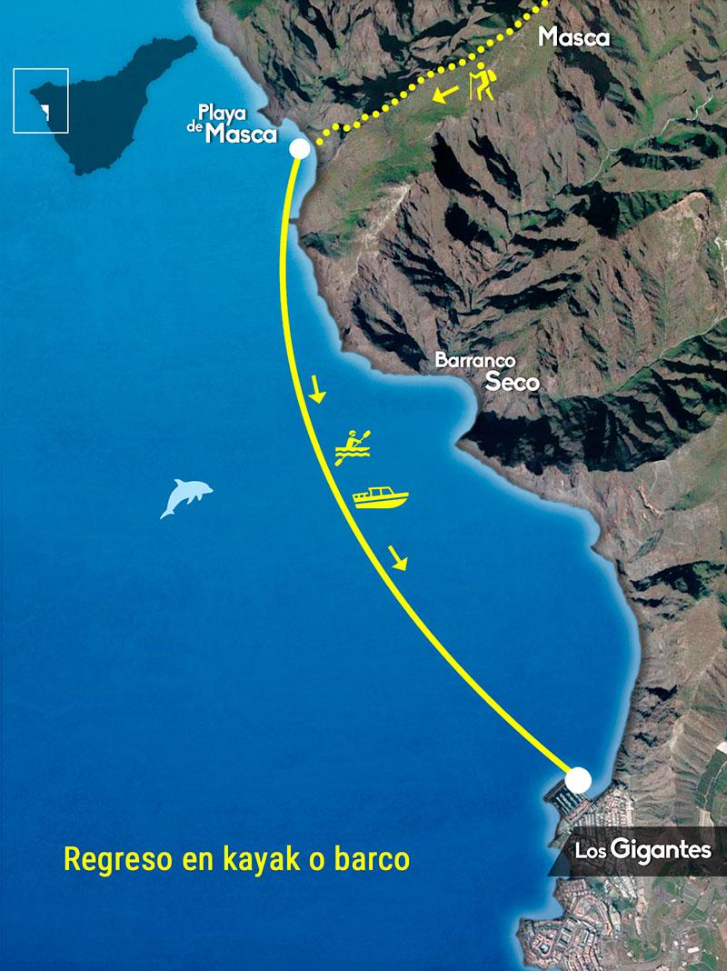 Mapa ruta del barranco de Masca